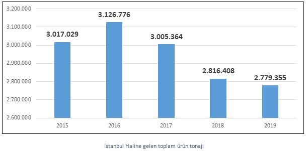 HABERLER - TARIMSAL HİZMETLER DAİRESİ BAŞKANLIĞI